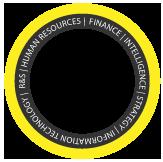 CAMAC funzioni area-corporate